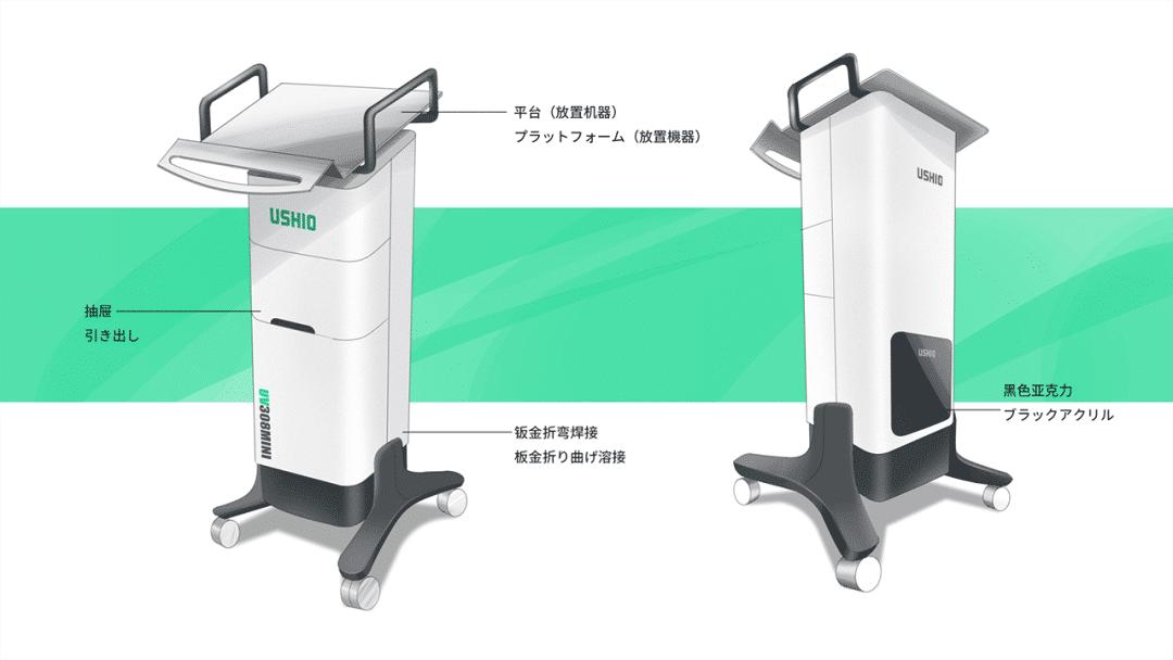 案例干货 I 工业设计下的医疗创新之美