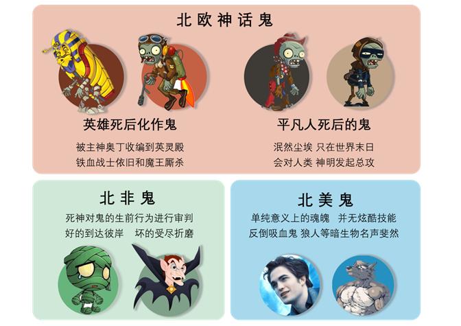 中国女鬼为什么漂亮又痴情?