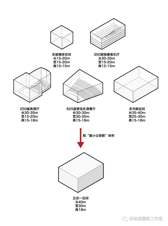 那些玩变形金刚长大的建筑师们,选择拒绝爹味儿